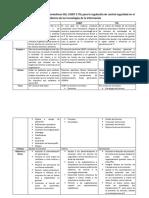 Matriz Comparativa Entre Las Normativas ISO COBIT ITIL