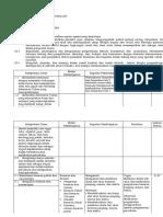 13-silabus-agribisnis-agroteknologi.pdf