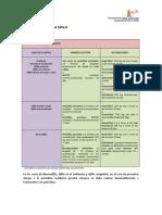 Tratamiento de Sífilis.pdf