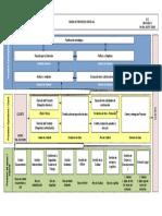 Anexo N° 1 Mapa de procesos DELTA SA