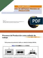Sesion 4 Proceso de Produccion 2019 VDC