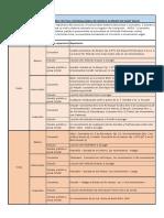 Clasificación de repertorio para el concurso_2019 _Actualizado.pdf