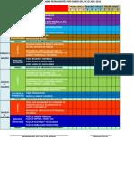 Cronograma de Actividades Permanentes Por Grado Del Ciclo 2015-2016