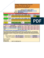 Know your Attendance and Performance1.pdf