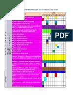 CRONOGRAMA DE ACTIVIDADES PARA LA PROMOTORÍA DE ECOLOGÍA, HIGIENE Y SALUD CICLO 2015-2016.xlsx