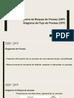 DBP DFP 2019