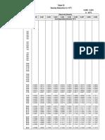 373163066-Tabel-ASTM-53-pdf.pdf