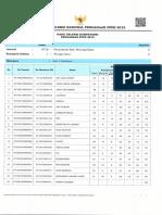 Lampiran hasil PPPK T.pdf