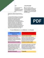 diferencias-entre-multinivel-piramidal.pdf