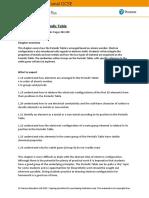 Igcse Doubleaward Chem Lessonplan Ch04
