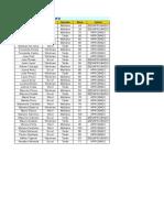 Alumnos Excel (ejercicio de excel)