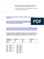 Structural Styles and Petroleum Occurrence in the Sub