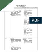364032912-Dokumen-Akreditasi-Pelayanan-Pasien-Pp.docx