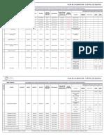 Plan de Calibración de Equipos de Laboratorio