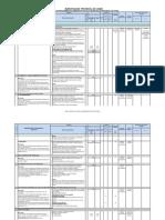 DECRETO-001-2018- Simplificacion de Requisitos Exigidos en El TUPA ACTUALIZADO MPC 2018