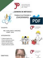 AUTÓNOMO 2 DE INGENIERÍA DE MÉTODOS 1