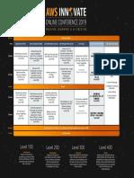 Innovate ML Agenda