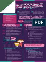 Infografía justicia adolescentes.pdf