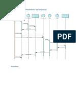 diagramas de saecuencias