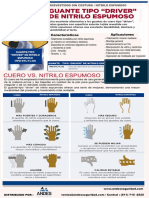084-04-Ft-guantes Drive C_espuma de Nitrilo