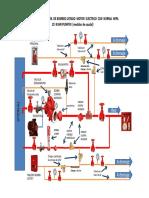 Diagrama Hidraulico Instalacion Nfpa 20 Electrico Medidor de Caudal