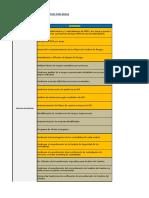 Plan de Linea de Mando - JUNIO CHAO.xlsx