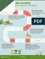 Infografia_Educacion_Ambiental_ES.pdf