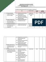 Analisis Kd Dan Ipk - Mapel Tik