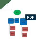 ORGANIGRAMA DE PUESTOS.pdf