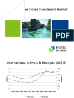 Market Introduction & Trends - The Philippine Tourism Industry