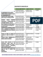 PROYECTOS-POSTULACIÓN-CONADI-2019-1 (1)
