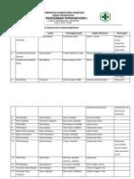Identifikasi Jaringan Dan Jejaring Fasilitas Puskesmas