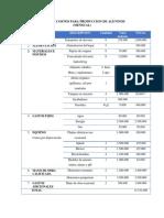 Costos de Produccion Alevinos111