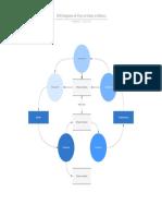 DFD Diagrama de Flujo de Datos en Blanco.pdf