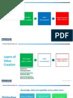 Premium Engineering Company Profile
