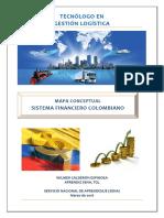 """Evidencia 1.1 Mapa Conceptual """"El Sistema Financiero Colombiano"""""""
