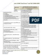Comparison of ISO 22000 and BRC Food Issue 7.pdf