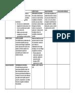 Matriz de Consistencia Del Proyecto