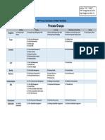 Process Chart PMP