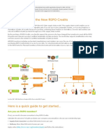 RSPO Credits Buyers Guide - English