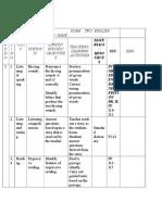 Scheme of Work 2
