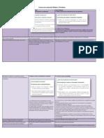 Criterios de Evaluación Módulo 1 Portafolio