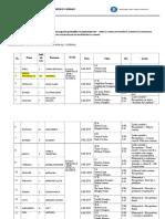 1 Grafic Asistente Invatatori Comisie Calarasi 2019