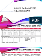 NEW Planning Parameters for 2019 2022 Copy