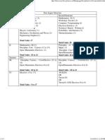 Civil_Revised Curriculum details.pdf