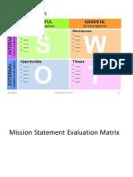 Strategic management Matrix