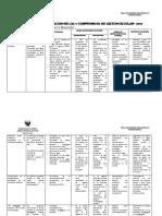 Informe de Evaluacion de Los 8 Compromisos de Gestion Escolar Copia