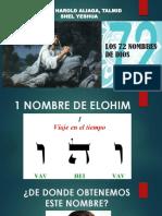 Los 72 Nombres de Elokim