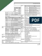 Ideapad_110_15_Platform_Specifications.pdf