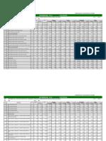 Formato Valorizacion Mensual de Obra - Instalaciones Sanitarias